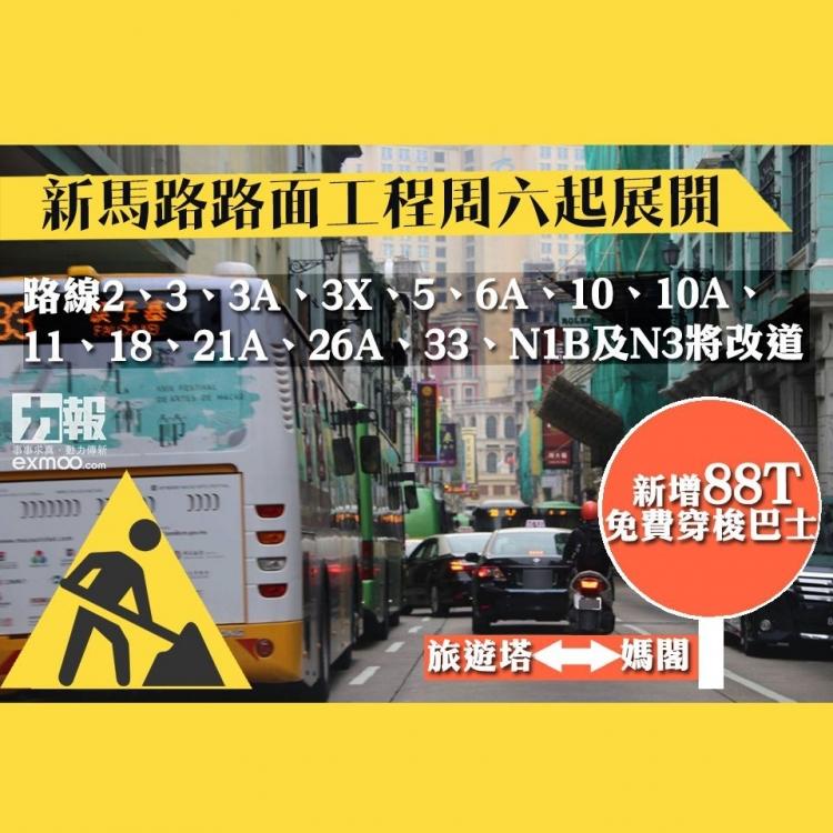 15條巴士路線改道 日均16萬人次將受影響