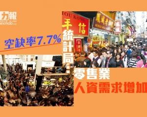 【空缺率7.7%】統計局:零售業人力資源需求增加