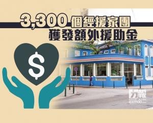 3,300個經援家團獲發額外援助金