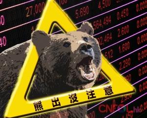 港股收市跌662點