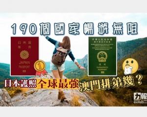日本護照全球最強 澳門排第幾?