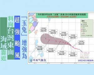 預料向台灣東面海域靠近