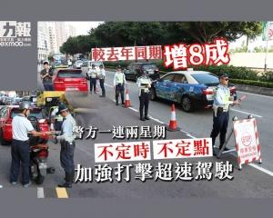 警方一連兩星期加強打擊超速駕駛