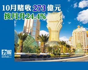 10月賭收273億元 按月升24.4%
