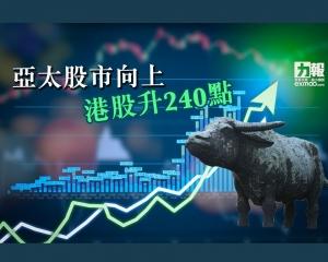 亞太股市向上 港股升240點