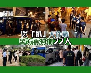 反「扒」大作戰 警方再拘捕22人
