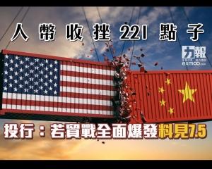 投行:若貿戰全面爆發料見7.5