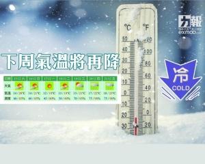 市民注意防寒保暖