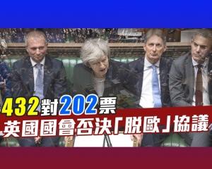 英國國會否決「脫歐」協議