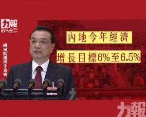內地今年經濟增長目標6%至6.5%