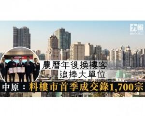 中原:料樓市首季成交錄1,700宗