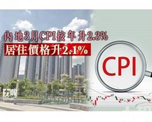 居住價格升2.1%