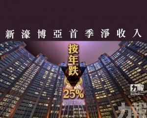 新濠博亞首季淨收入按年跌25%