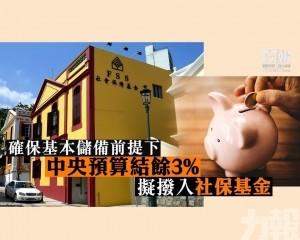 中央預算結餘3%擬撥入社保基金