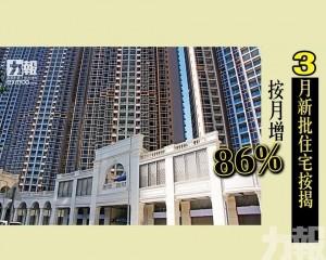 3月新批住宅按揭按月增86%
