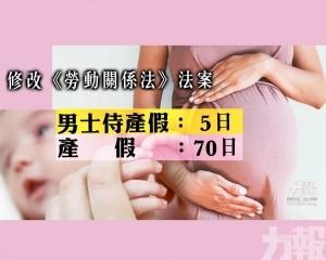 侍產假5日 產假70日