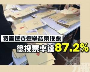 總投票率達八成七