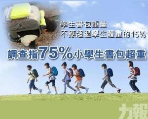 團體冀教青局逐步助學生「減重」