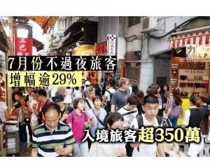 入境旅客超350萬