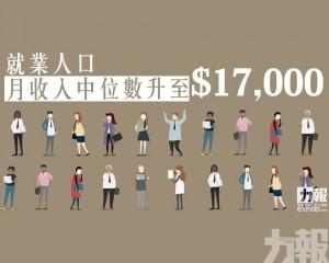 就業人口月收入中位數升至萬七