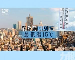 氣象局料周五最低溫15℃