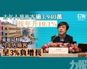 旅遊局料今年入境客呈3%負增長