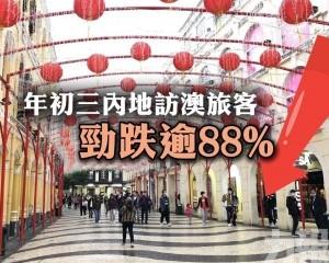 年初三內地訪澳旅客勁跌逾88%