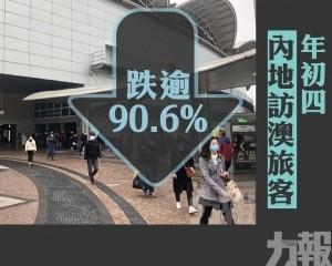 年初四內地訪澳旅客跌逾90.6%
