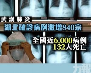 全國近6,000病例 132人死亡