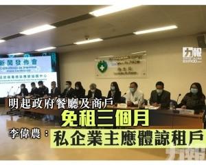 李偉農:私企業主應體諒租戶