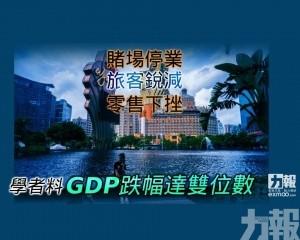 學者料GDP跌幅達雙位數